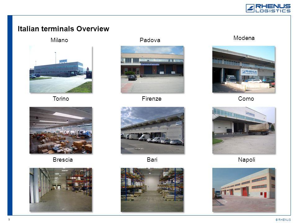 Italian terminals Overview
