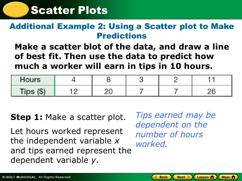 Learn to create and interpret scatter plots. - ppt video ...