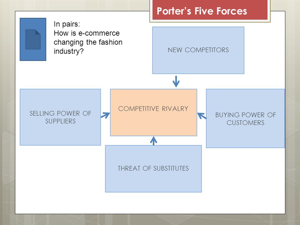 skype s porter five forces Products such as skype the porter's five forces framework is a useful tool to evaluate the porter's five force model applied to facebook.
