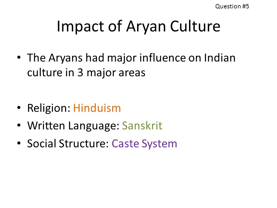 hinduism writing Free essay reviews then, how about writing a paragraph or two about hinduism's tolerance (you mention this tolerance a few times.
