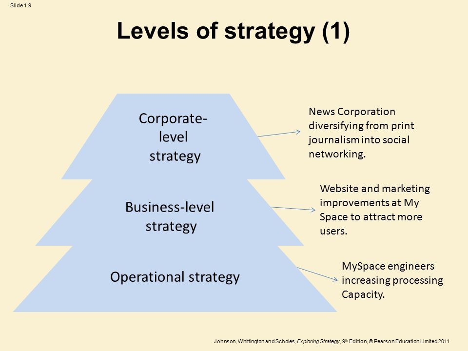 level of strategy at electrolux View mark gittelson's full profile  setting and implementation of strategy for home appliance division  electrolux - new next level leader program.