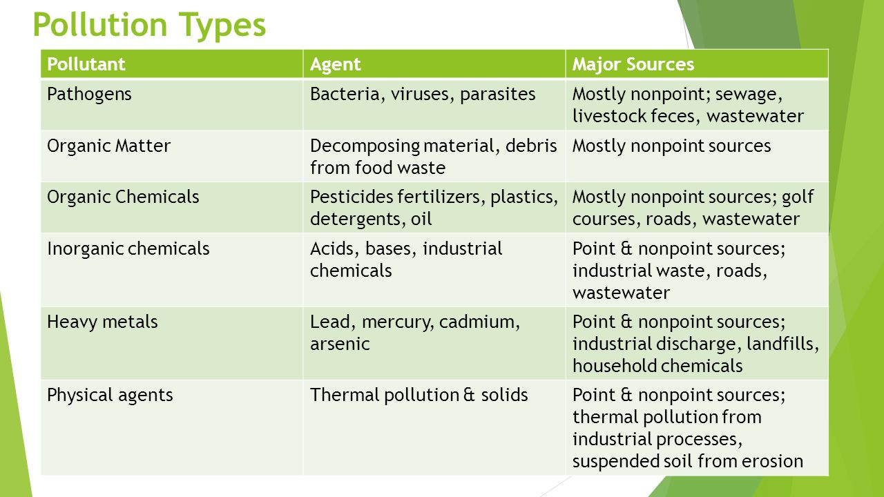 pollution in wastewater types and removal Pretreatment treatment of sewage water begins with pretreatment, comprised of two parts first is a coarse screening, which removes large materials including: rags, logs, bottles, and cans.