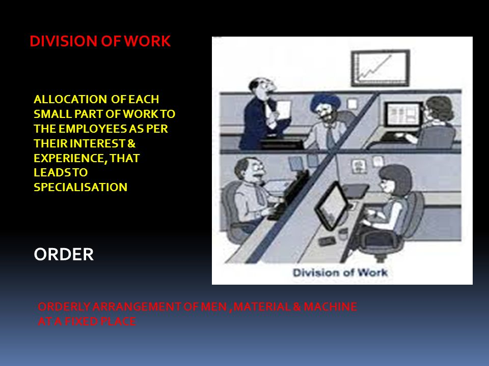 DIVISION OF WORK ALLOCATION OF EACH SMALL PART OF WORK TO THE EMPLOYEES AS PER THEIR INTEREST & EXPERIENCE, THAT LEADS TO SPECIALISATION.