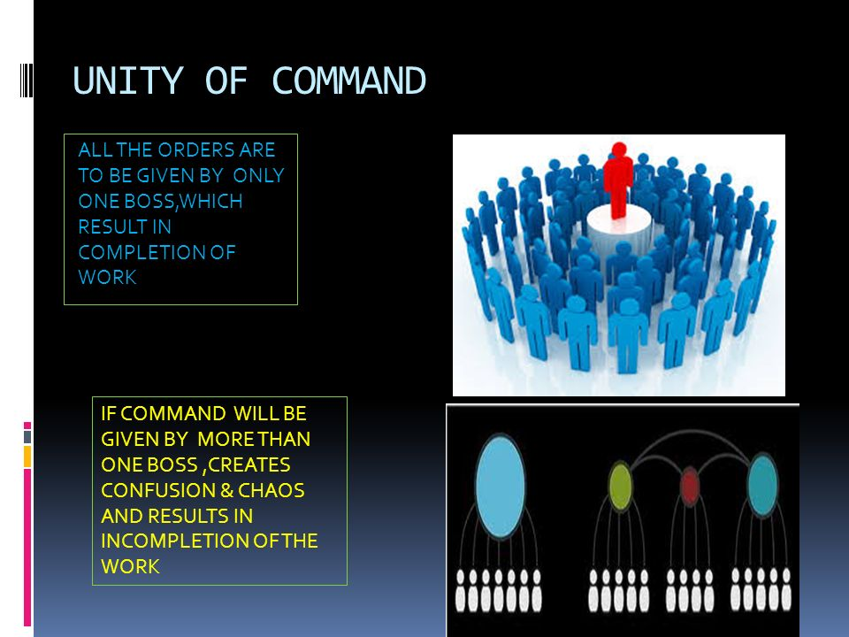 UNITY OF COMMAND ALL THE ORDERS ARE TO BE GIVEN BY ONLY ONE BOSS,WHICH RESULT IN COMPLETION OF WORK.