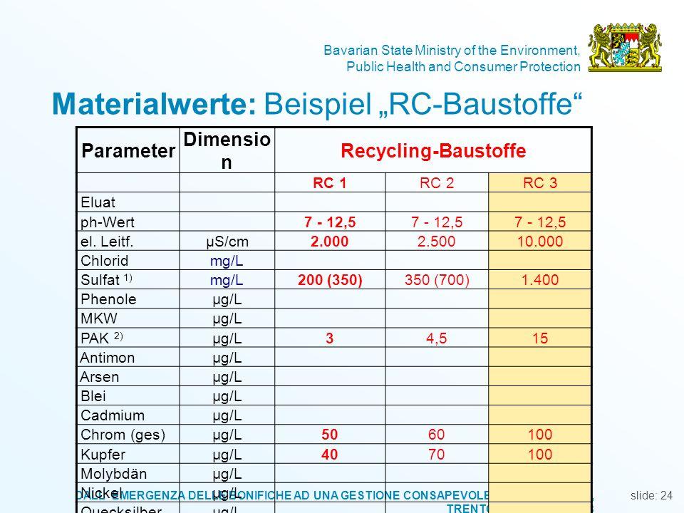 "Materialwerte: Beispiel ""RC-Baustoffe"