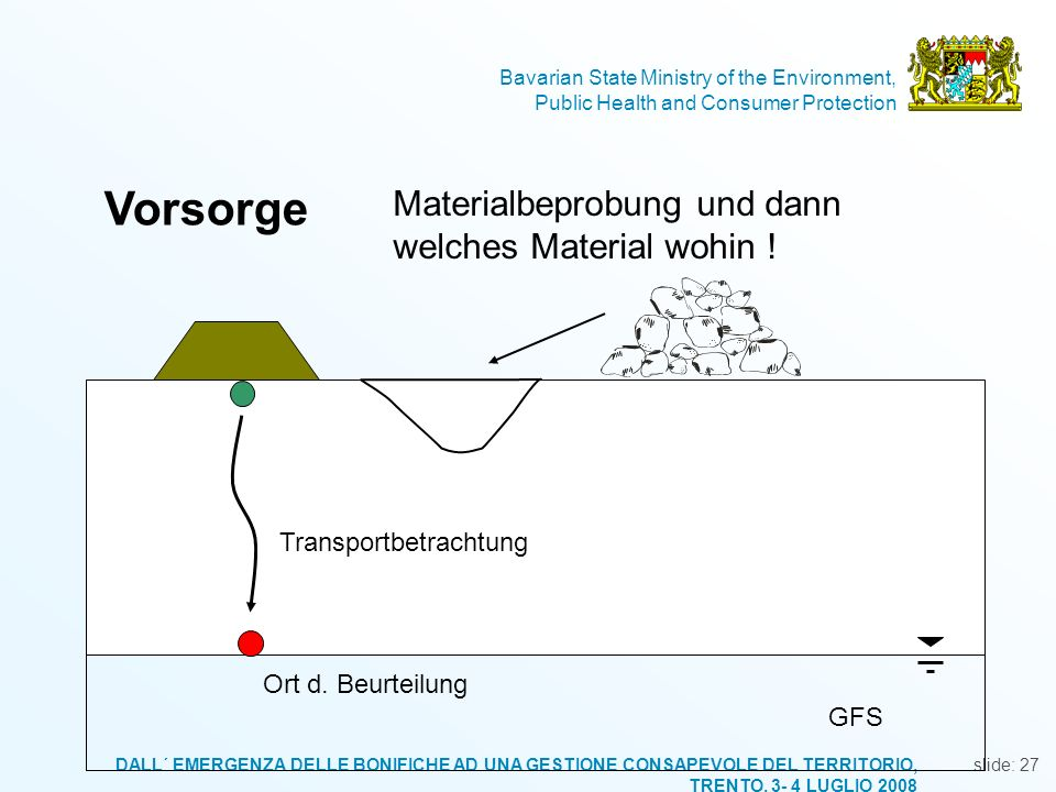 Vorsorge Materialbeprobung und dann welches Material wohin !