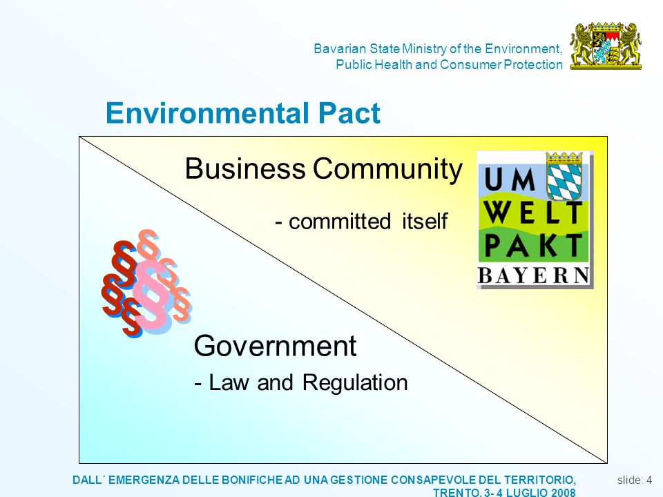 § Environmental Pact Business Community Government - committed itself