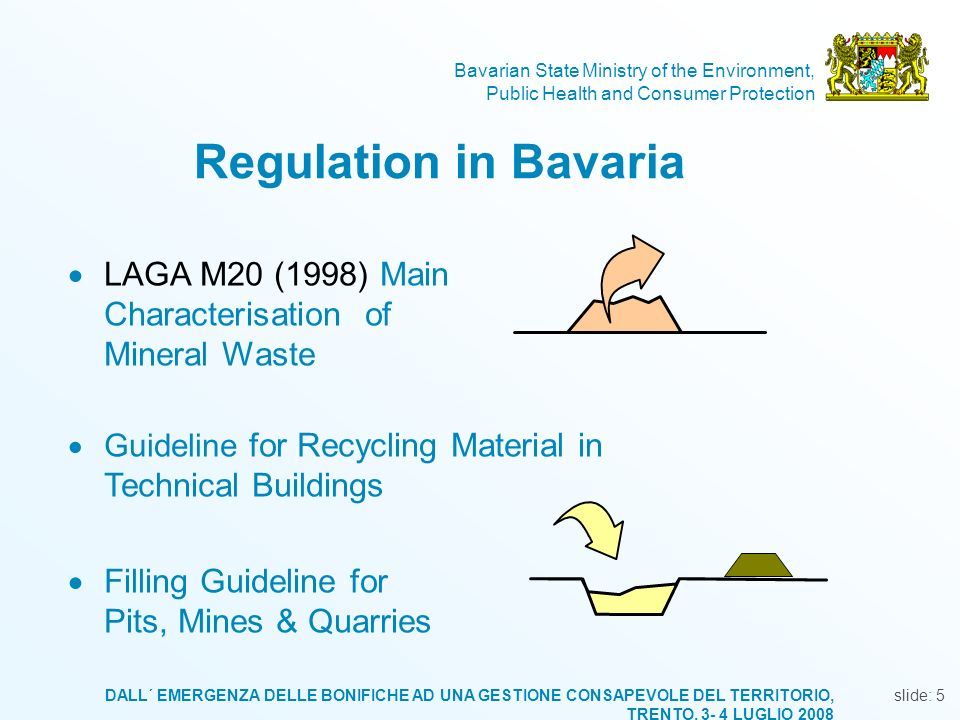 Regulation in Bavaria LAGA M20 (1998) Main Characterisation of Mineral Waste. Guideline for Recycling Material in Technical Buildings.