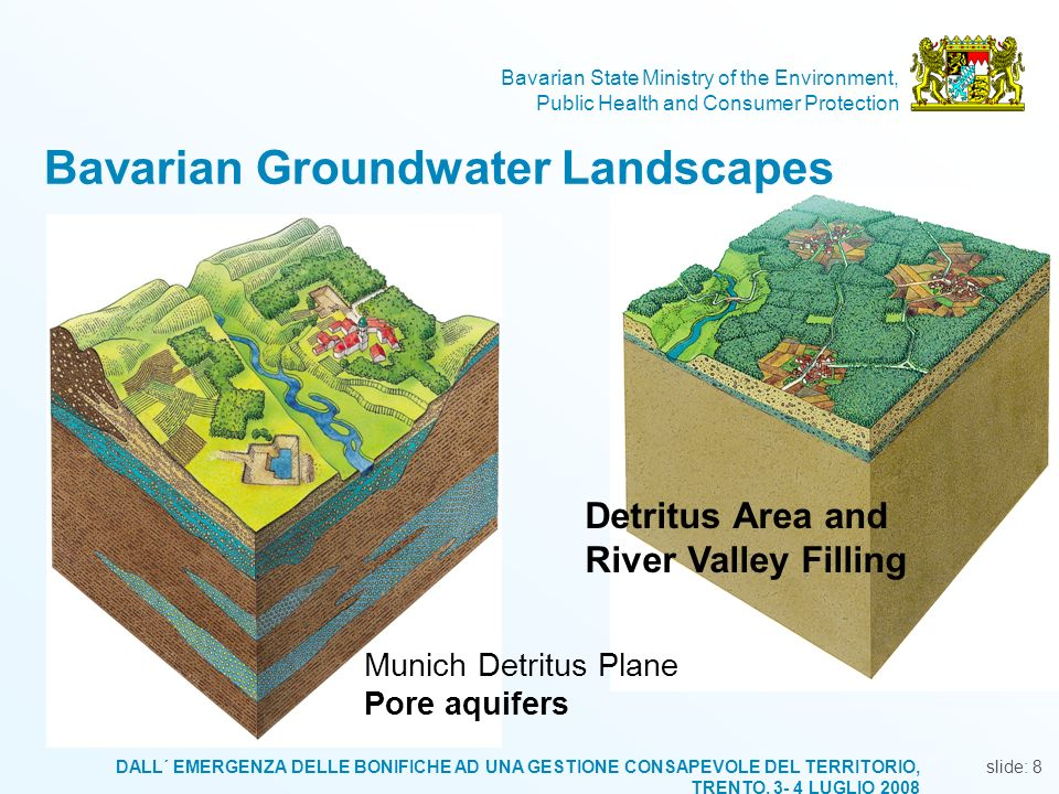 Bavarian Groundwater Landscapes