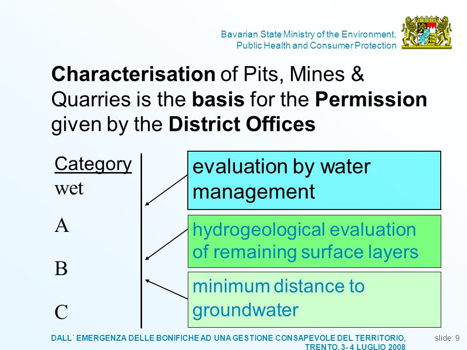 evaluation by water management