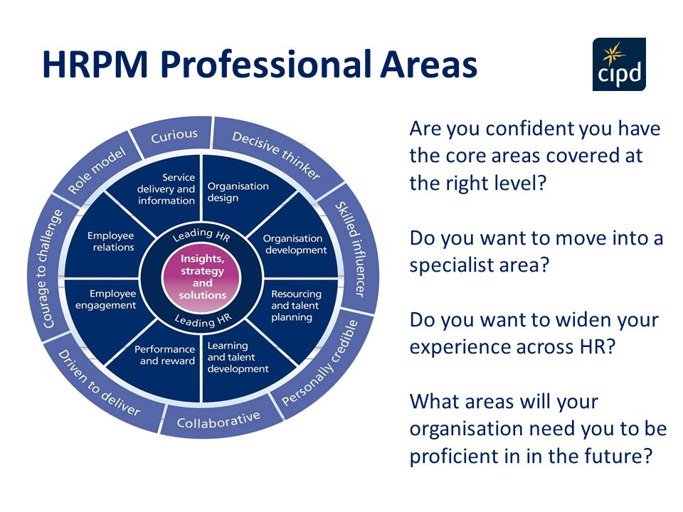 hr professional map