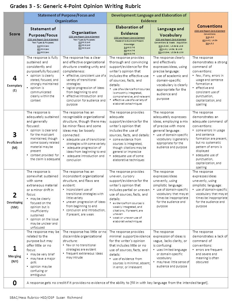 Kid Friendly Narrative Writing Rubric by Mrs Shel   TpT Using the New Grade   Scoring Rubric  The Rubric Top to Bottom