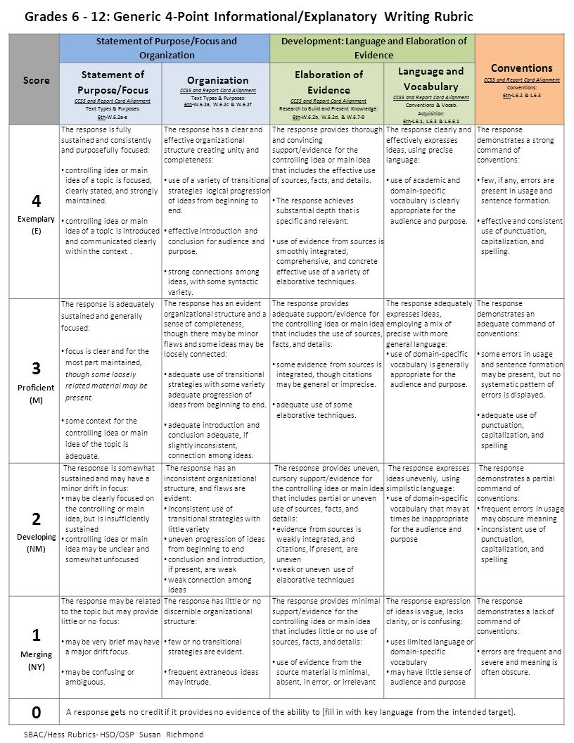 Explanatory outline persuasive essay