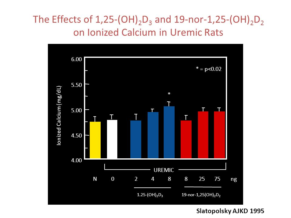 The Effects of 1,25-(OH)2D3 and 19-nor-1,25-(OH)2D2 on Ionized Calcium in Uremic Rats
