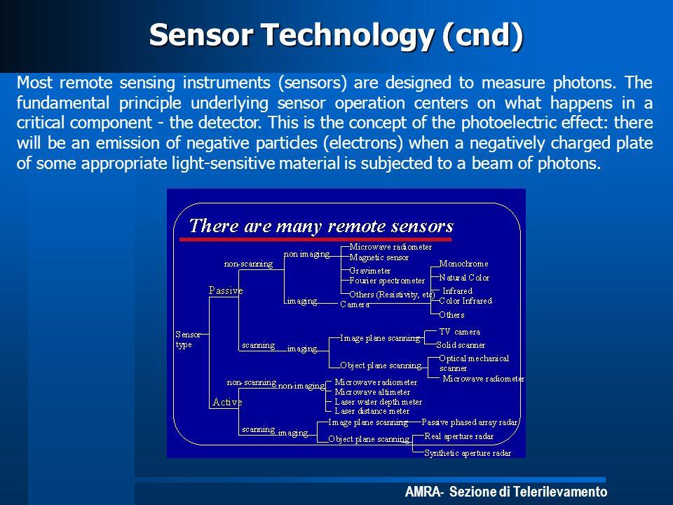 Sensor Technology (cnd)