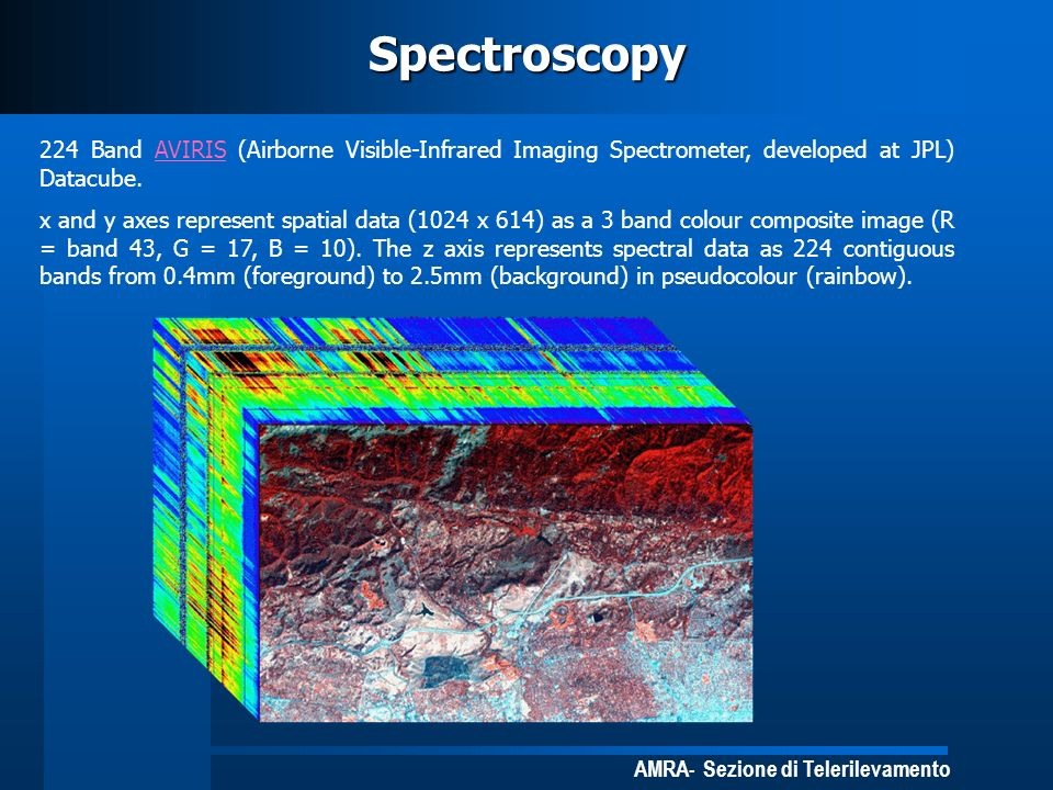 Spectroscopy 224 Band AVIRIS (Airborne Visible-Infrared Imaging Spectrometer, developed at JPL) Datacube.