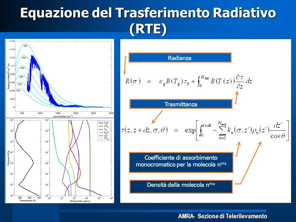 Equazione del Trasferimento Radiativo (RTE)