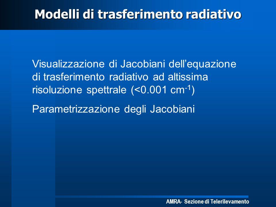 Modelli di trasferimento radiativo