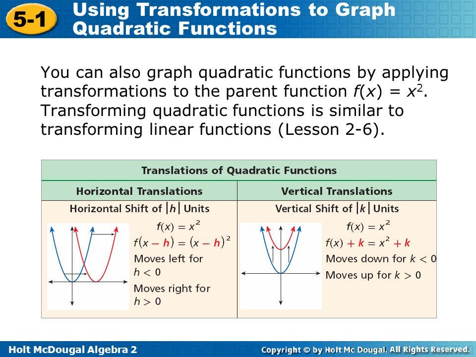 objectives transform quadratic functions ppt download. Black Bedroom Furniture Sets. Home Design Ideas