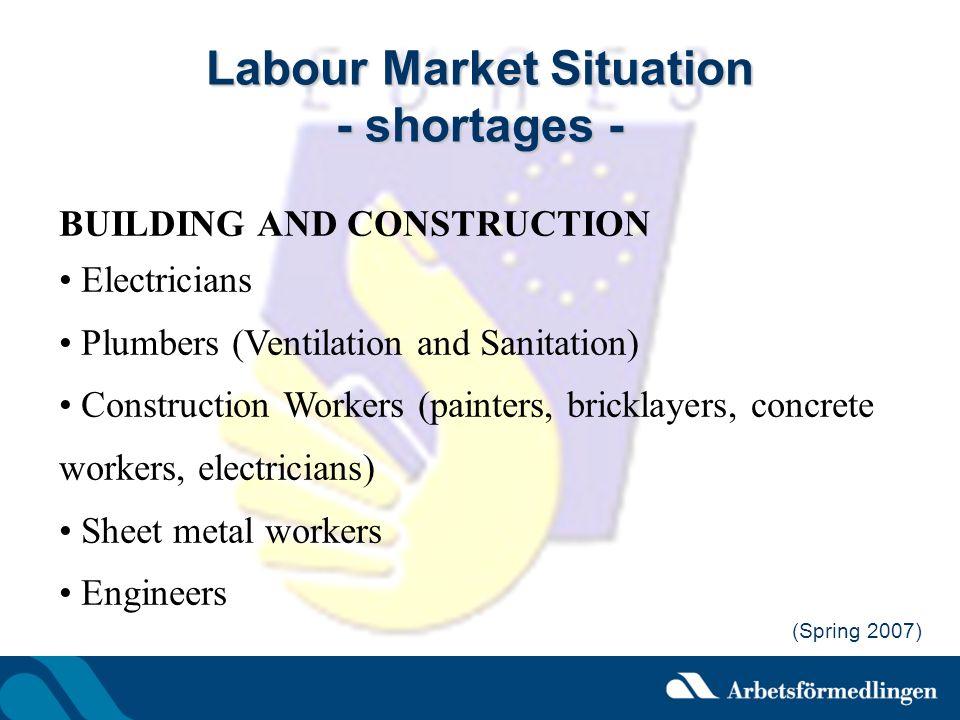 Labour Market Situation - shortages -