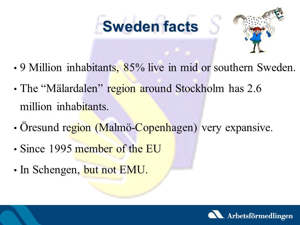 Sweden facts 9 Million inhabitants, 85% live in mid or southern Sweden. The Mälardalen region around Stockholm has 2.6 million inhabitants.