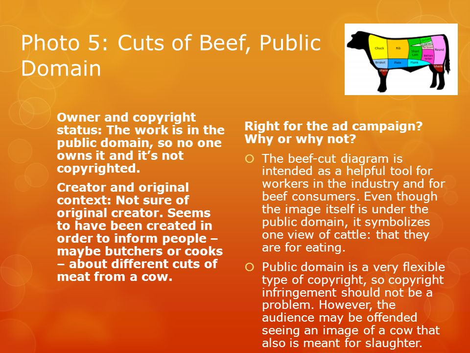 Photo Cuts Of Beef Public Domain
