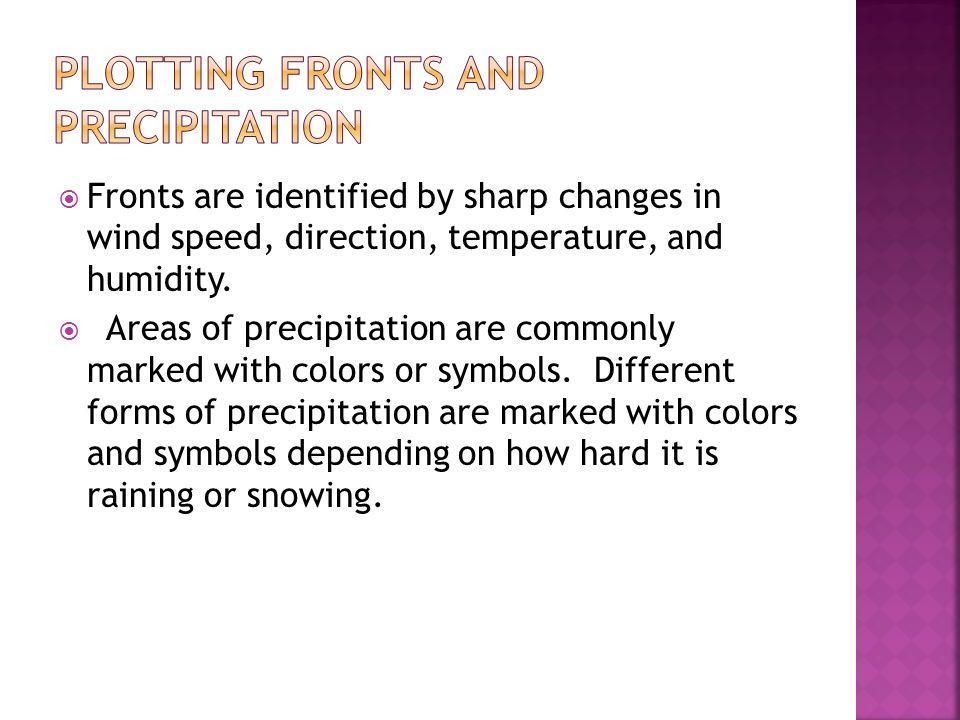 Plotting fronts and precipitation