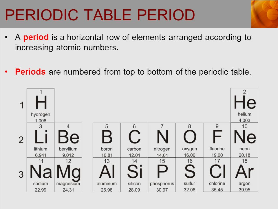 Periodic table periodic table arranged increasing atomic number chapter 3 electronic structure and the periodic law ppt video periodic table periodic table arranged increasing atomic number urtaz Gallery