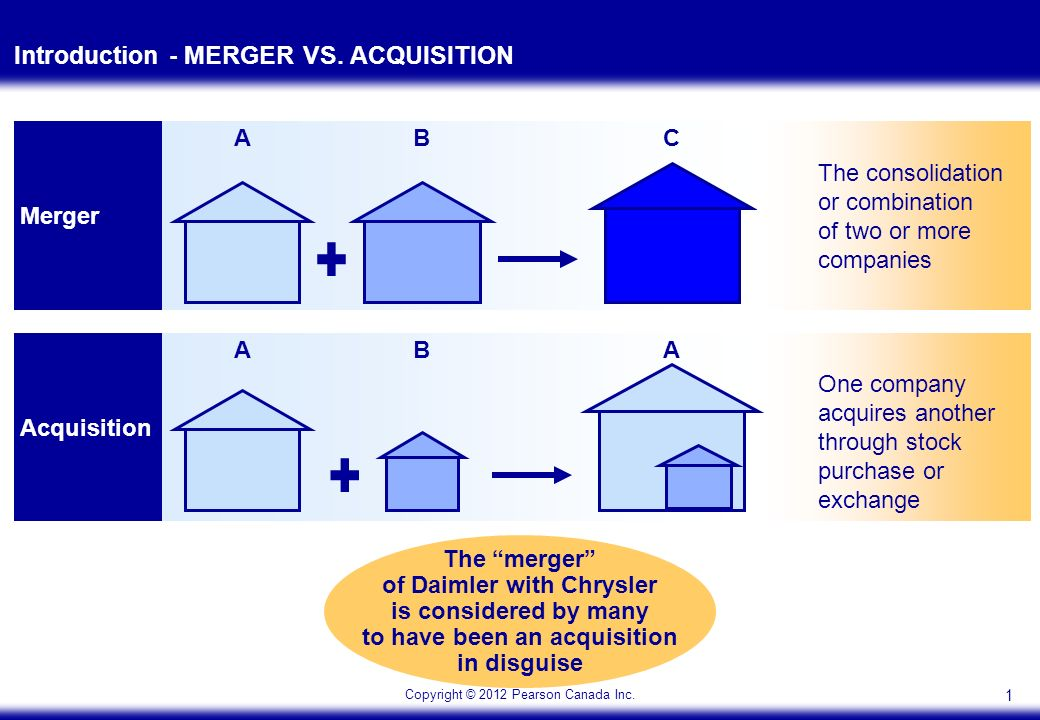 an introduction to the mergers and acquisition game Defining key concepts - ensure that you can accurately define main phrases, such as merger and acquisition knowledge application - use your knowledge to answer questions about mergers and acquisitions additional learning to learn more on the topic, review the accompanying lesson on characteristics of mergers and acquisitions.