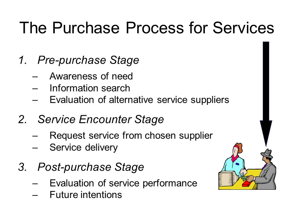 pre purchase evaluation of alternatives View notes - notes on prepurchase stage from mktg 111 at humber notesonprepurchasestage 21 pre-purchase stage evaluation of alternatives (8b) service expectations components of custom.