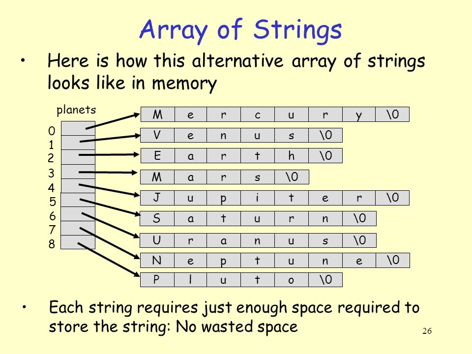 how to create a string array