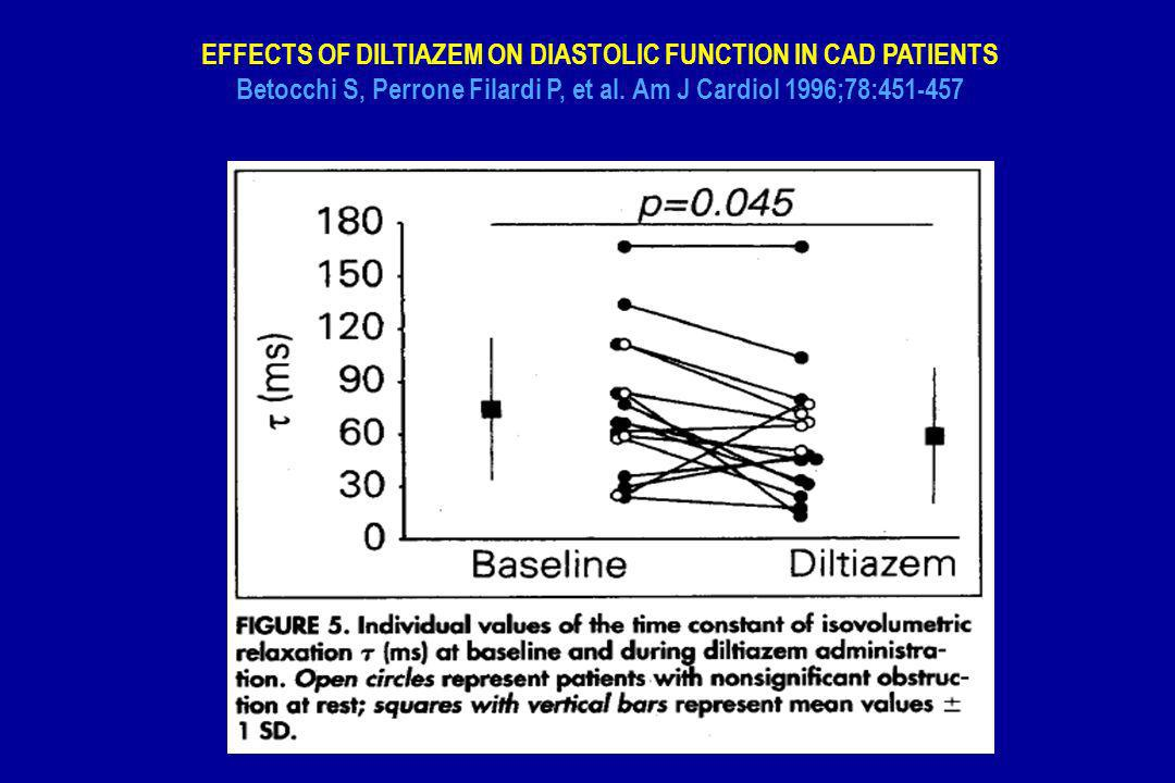 EFFECTS OF DILTIAZEM ON DIASTOLIC FUNCTION IN CAD PATIENTS
