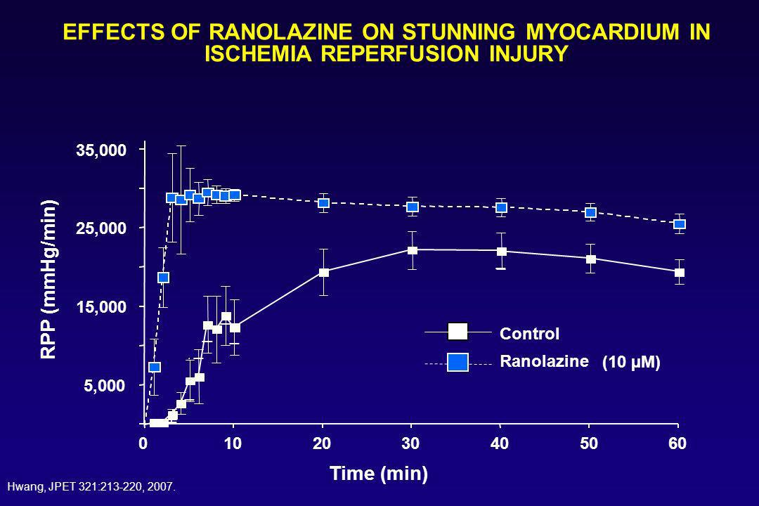 LB Rome Menarini 12.15.09 v11.25.09. EFFECTS OF RANOLAZINE ON STUNNING MYOCARDIUM IN ISCHEMIA REPERFUSION INJURY.