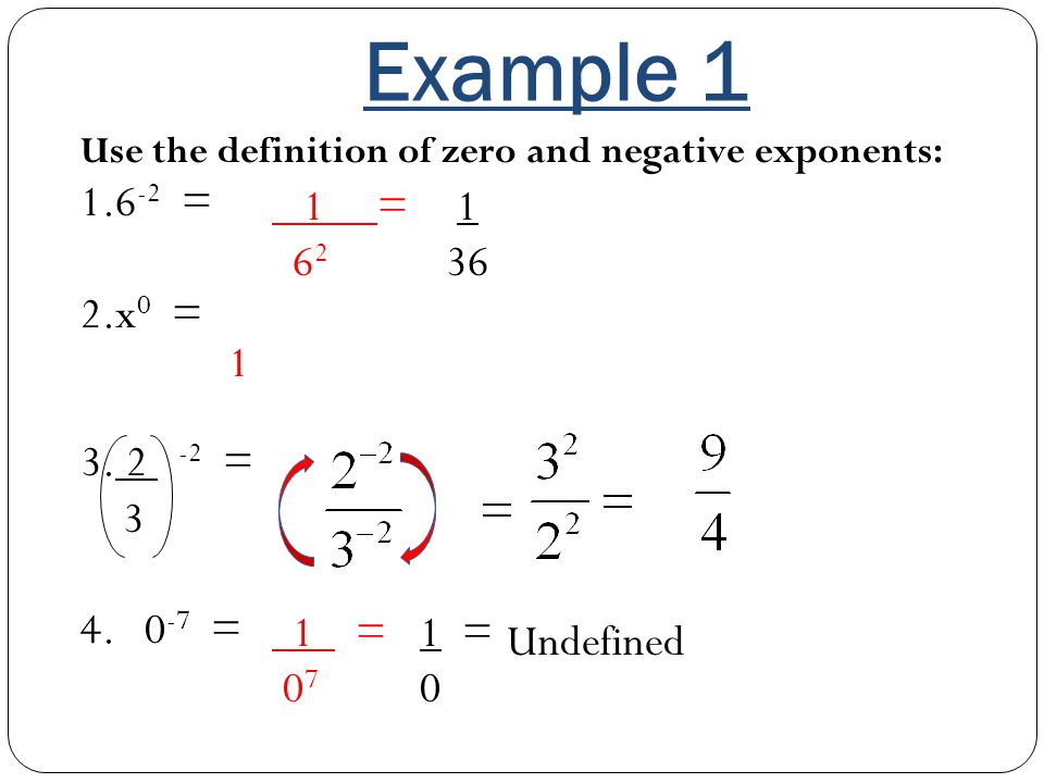 Negative exponent worksheets with answers