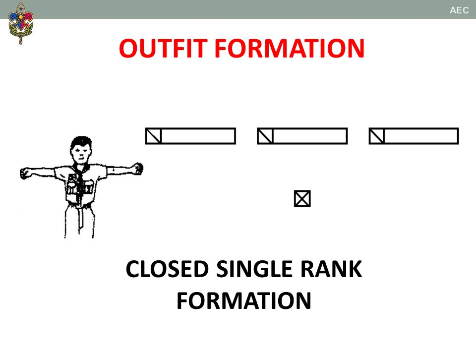 CLOSED SINGLE RANK FORMATION