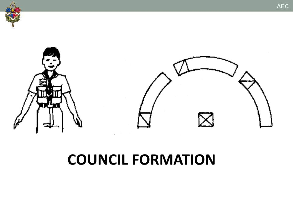 COUNCIL FORMATION