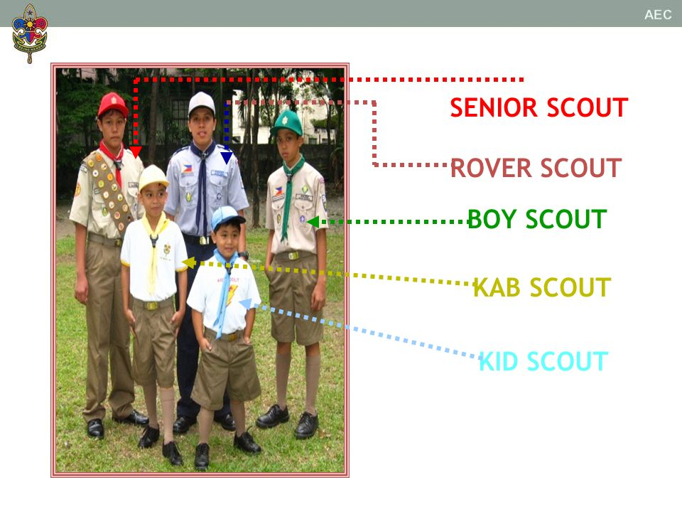 SENIOR SCOUT ROVER SCOUT BOY SCOUT KAB SCOUT KID SCOUT