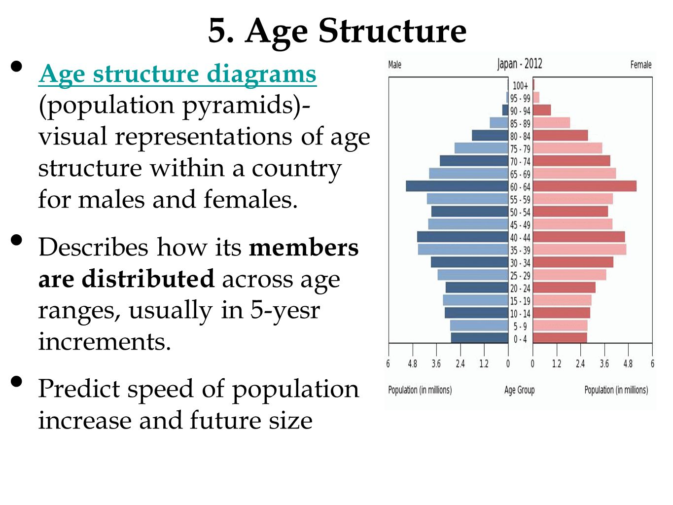 Population Growth: Paragraph on Population Growth!