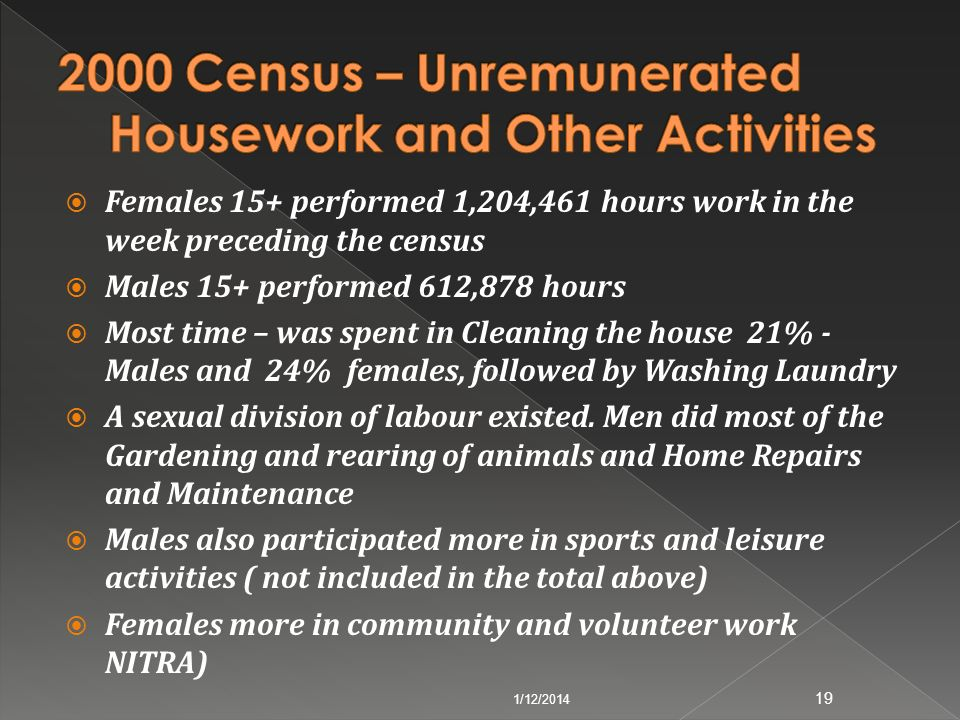 2000 Census – Unremunerated Housework and Other Activities