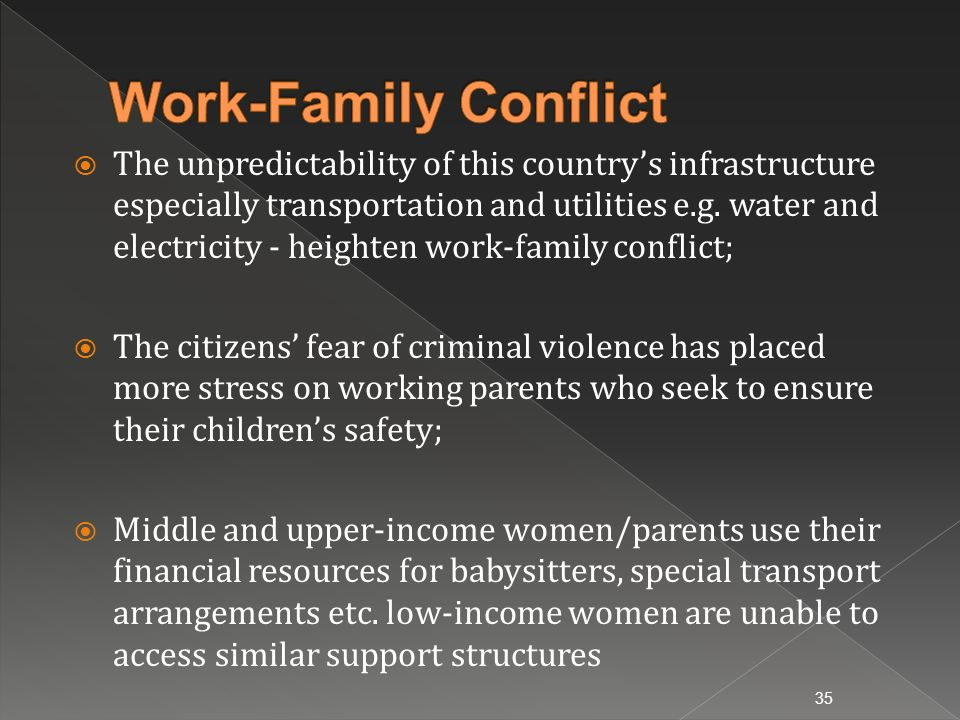 Work-Family Conflict