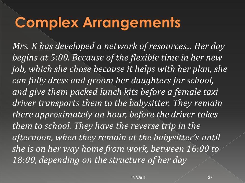 Complex Arrangements