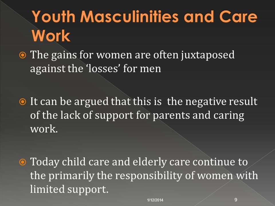 Youth Masculinities and Care Work