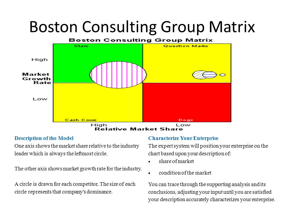 advantages and disavdantages of using boston consulting group matrix Bcg matrix, swot analysis and porter model 12 pages the boston consulting group (bcg) matrix is an matching is used to find competitive advantages by.