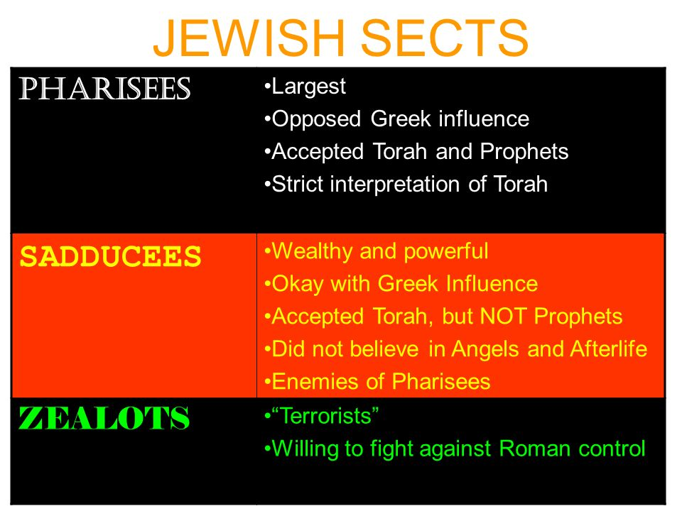 summarize the beliefs of the pharisees sadducees and herodians essay Some pharisees and sadducees who came to jesus wanted to trap him, so they asked him to perform a miracle for them the herodians were the galilean sadducees.