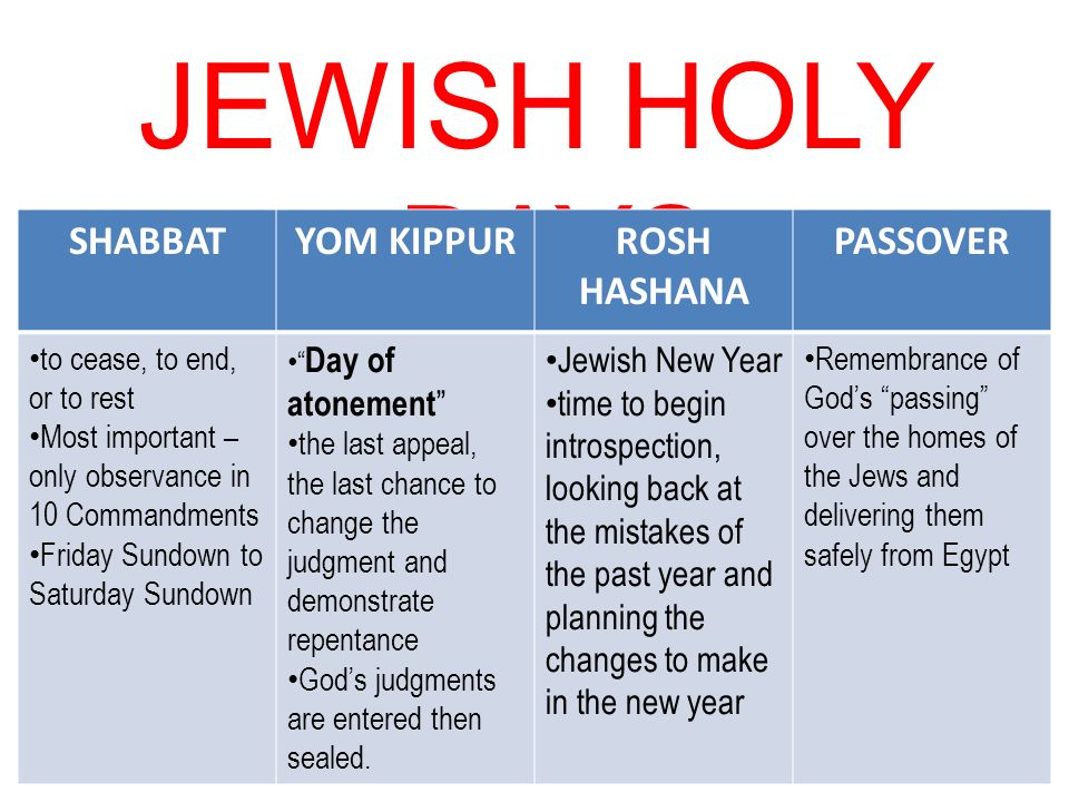 jewish holy days paper Exploring the jewish high holy days andy rau andy is the former senior manager of content for bible gateway he currently works at calvin college.