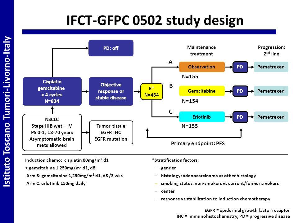 IFCT-GFPC 0502 study design