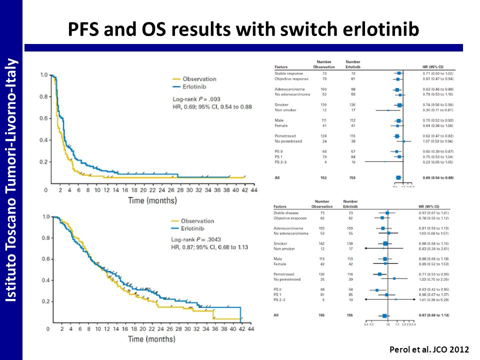 PFS and OS results with switch erlotinib
