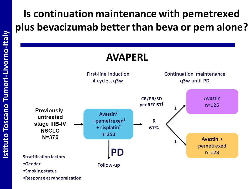 Is continuation maintenance with pemetrexed plus bevacizumab better than beva or pem alone