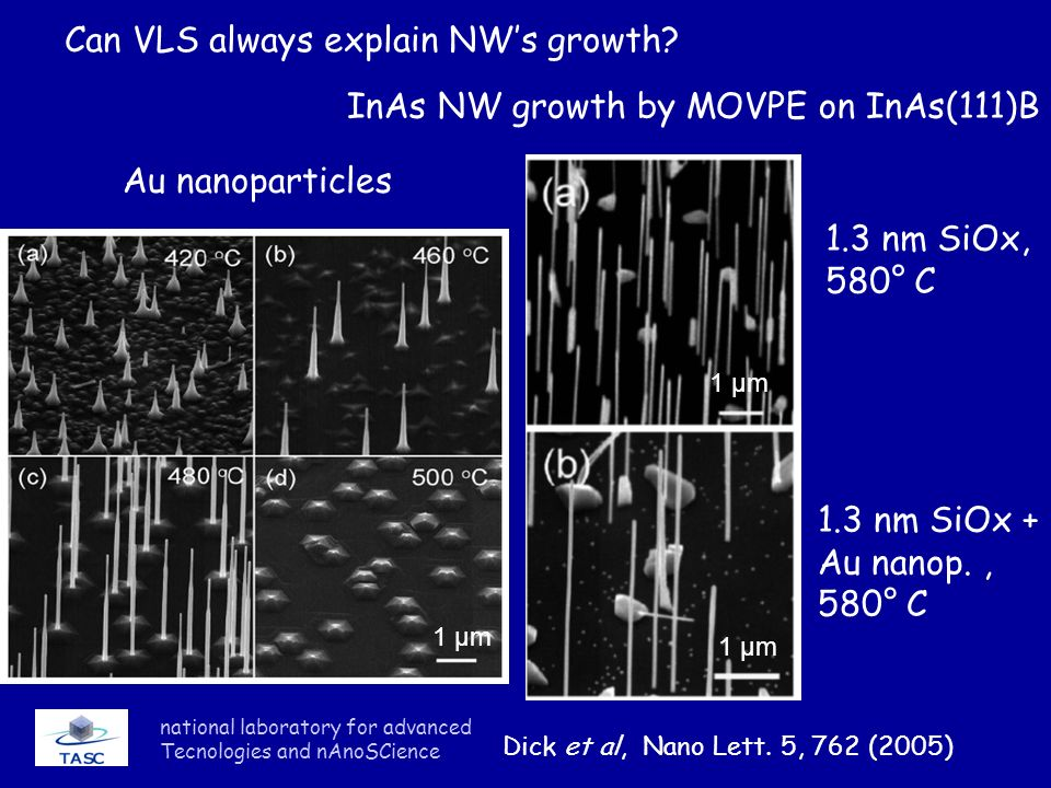 Can VLS always explain NW's growth