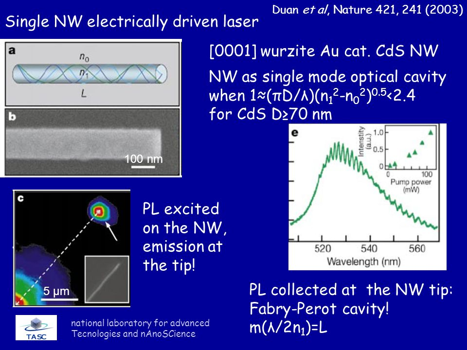 Single NW electrically driven laser